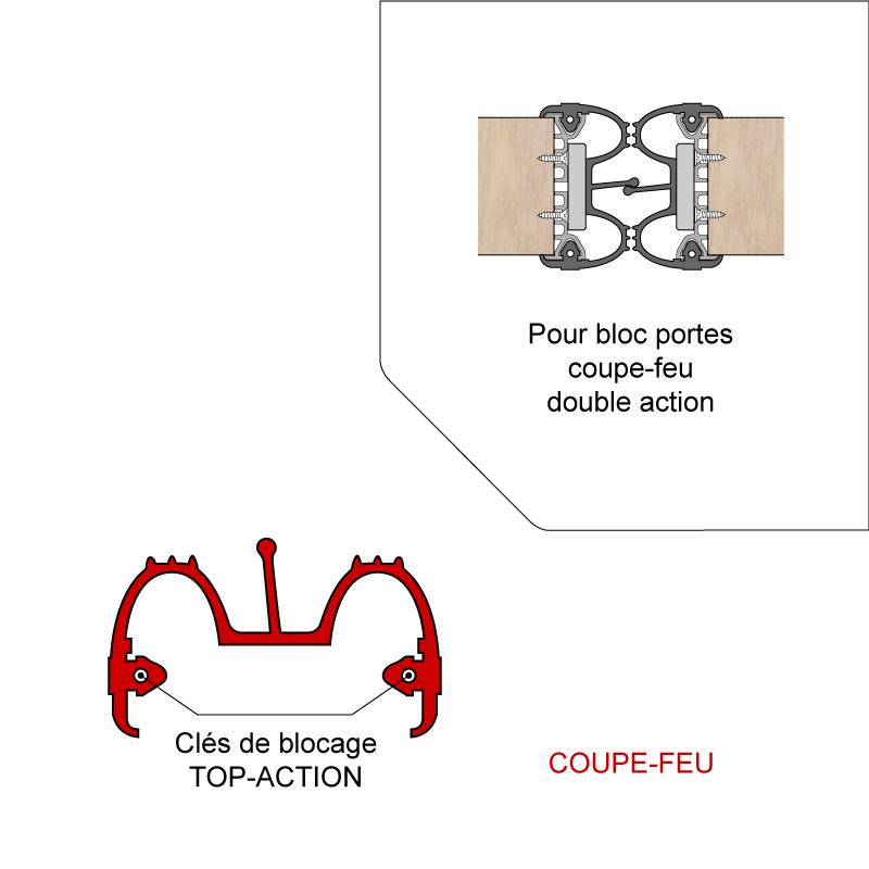 JOINT DE PORTES DOUBLE-ACTION CLASSEMENT FEU